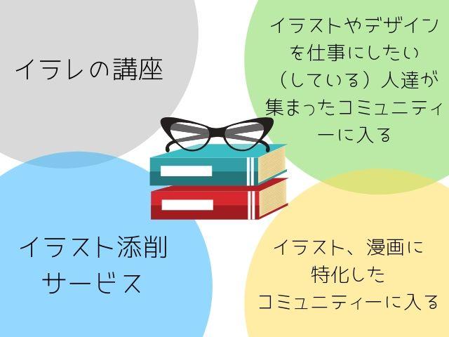 イラストの学び方について