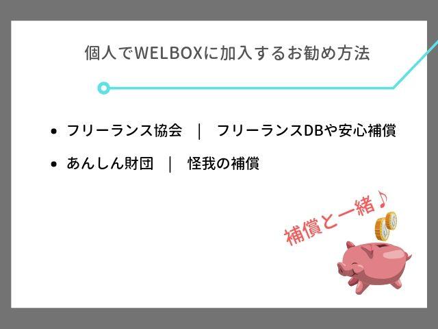 WELBOXの加入方法について