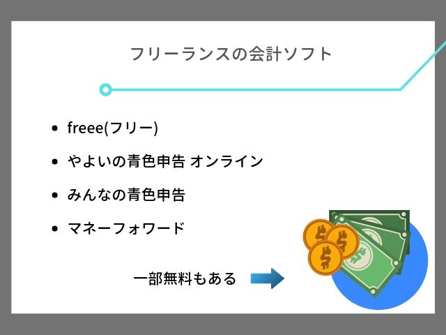 フリーランスのおすすめ会計ソフト